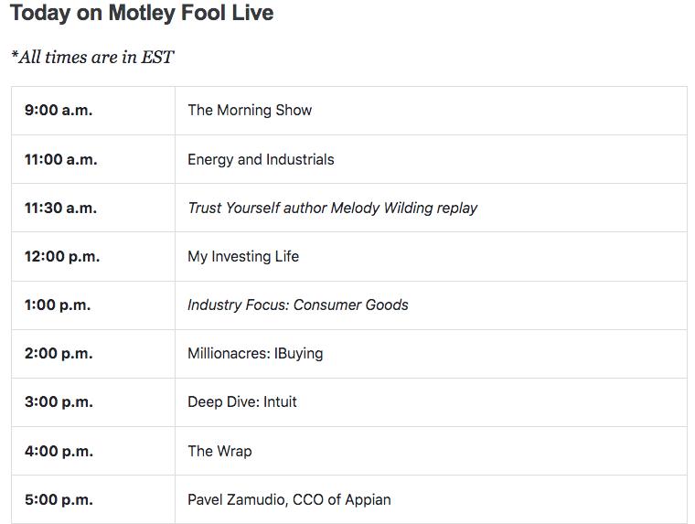 Motley Fool Briefing