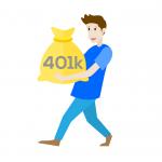 401k limits 2021